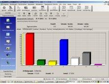 Software OPC CardOffice BackOffice Statistik Grafik