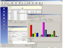 Software OPC CardOffice BackOffice Statistik