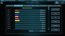 Lochkarte Software One Point Cash NEO OPC Satistik